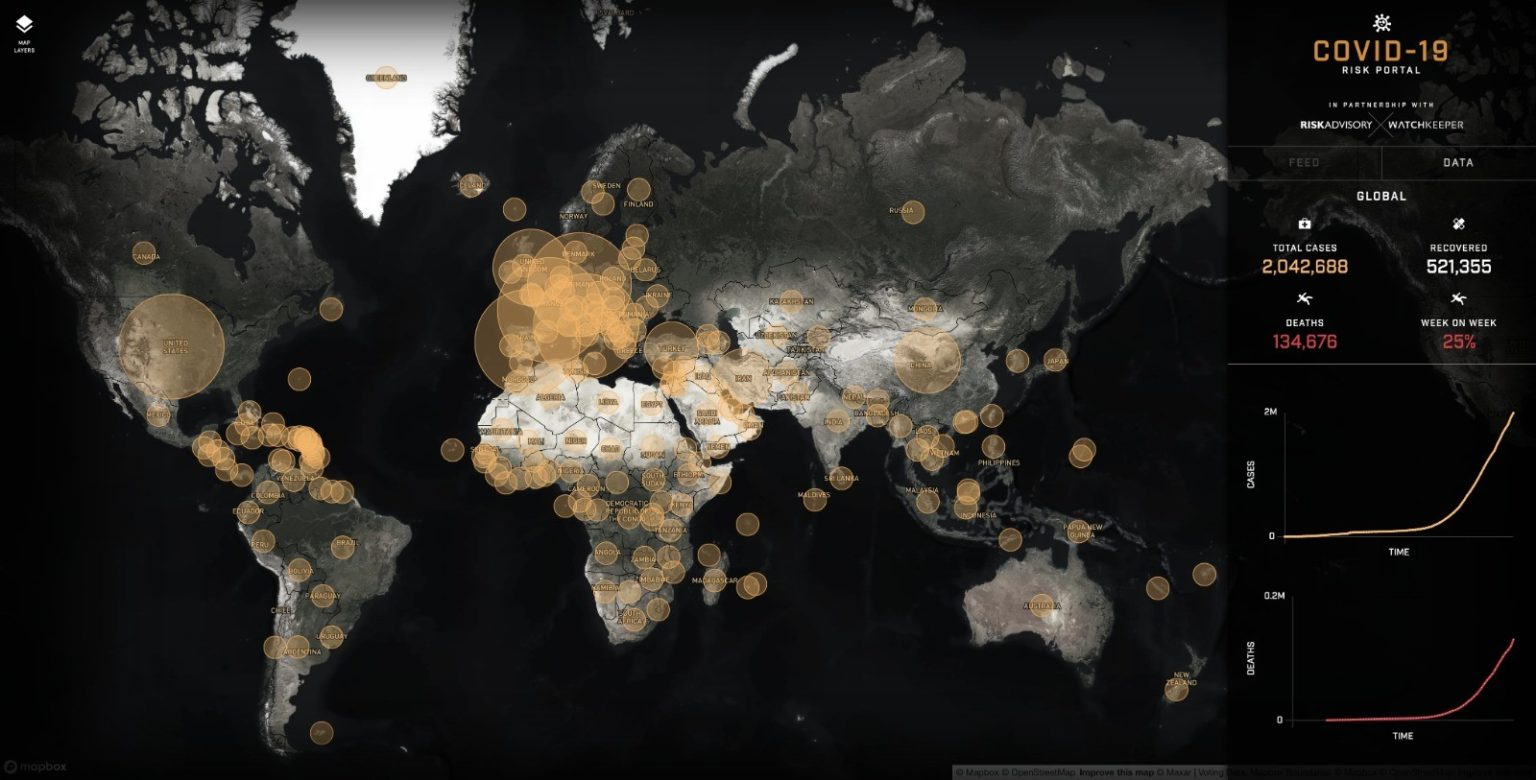 risk portal